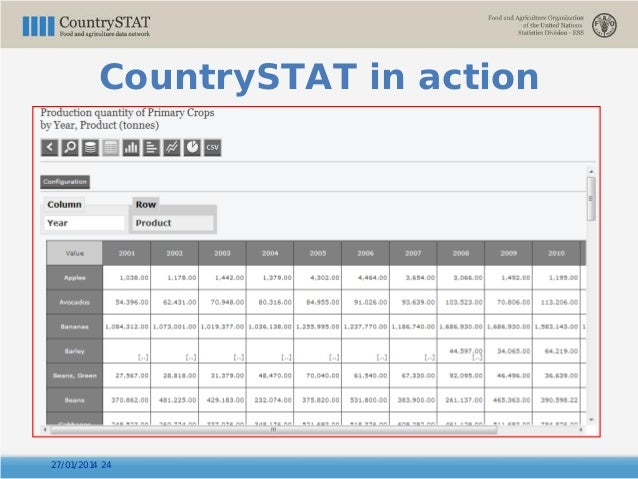 27/01/2014 24 CountrySTAT in action