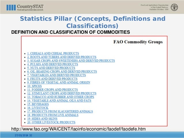27/01/2014 32 http://www.fao.org/WAICENT/faoinfo/economic/faodef/faodefe.htm DEFINITION AND CLASSIFICATION OF COMMODITIES ...