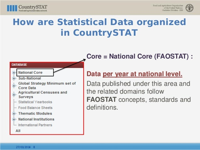 Core = National Core (FAOSTAT) : Data per year at national level. Data published under this area and the related domains f...