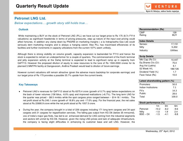 Quarterly Result UpdatePetronet LNG Ltd.Below expectations….growth story still holds true…   Outlook                      ...