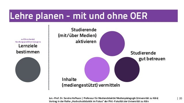 Inhalte (mediengestützt) vermitteln Studierende (mit/über Medien) aktivieren Studierende gut betreuen auf (forschende) Han...