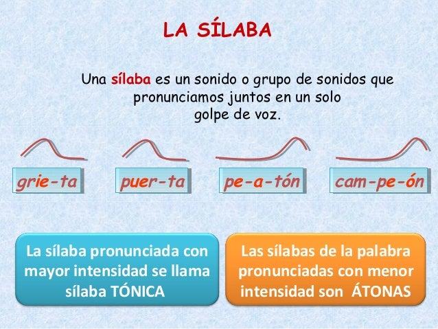 Resultado de imagen de la silaba