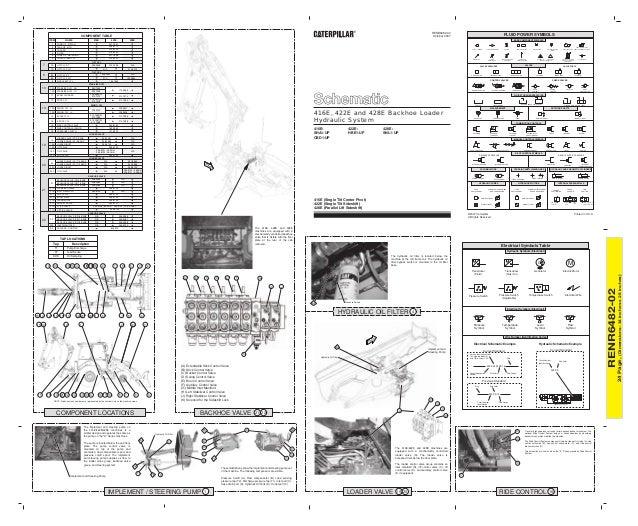 262058598 diagrama hidraulico 416 e rh slideshare net