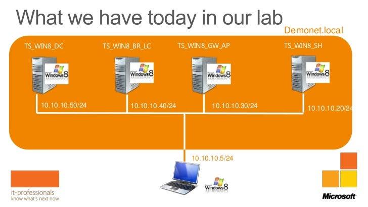 Windows Server 8: Remote Desktop Services with RemoteFX, more than a …