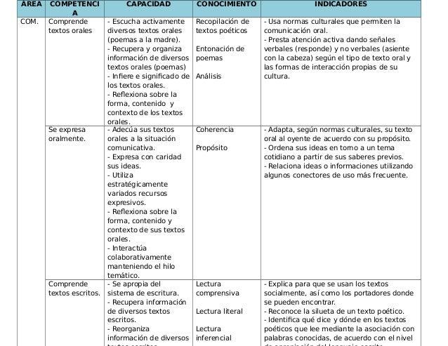 Proyecto de aprendizaje - Mayo 2015 - 1er.Grado de Primaria