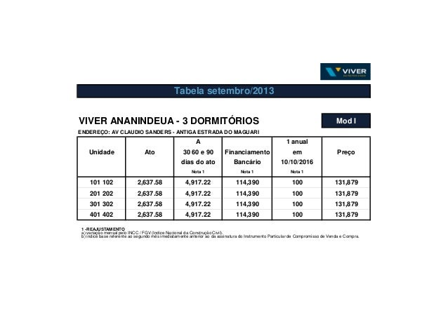 VIVER ANANINDEUA - 3 DORMITÓRIOS Mod I ENDEREÇO: AV CLAUDIO SANDERS - ANTIGA ESTRADA DO MAGUARI A 1 anual Unidade Ato 30 6...