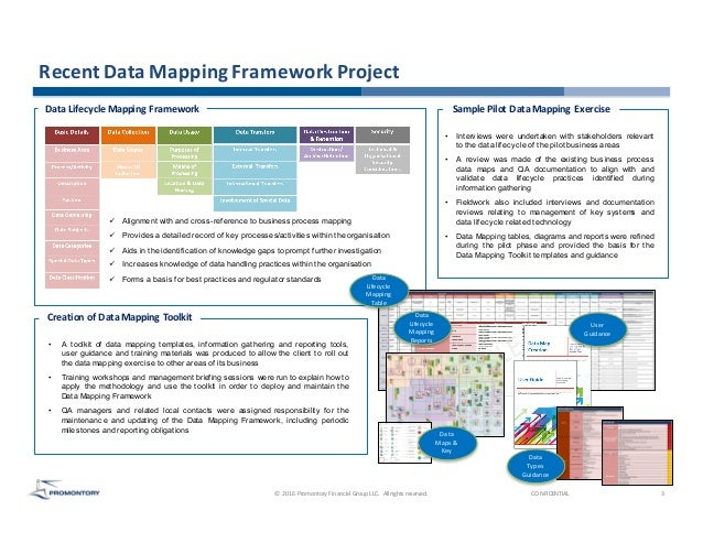 Promontory Data Mapping Slides - Data mapping exercise