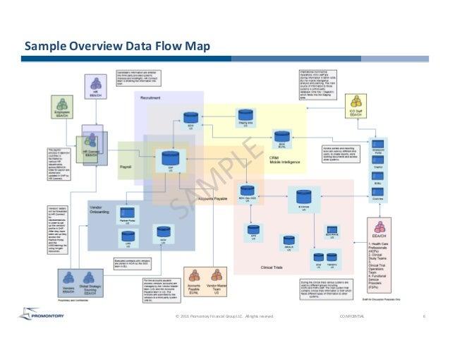 1211000 792 2 promontory data mapping slides 06 06 16. Black Bedroom Furniture Sets. Home Design Ideas