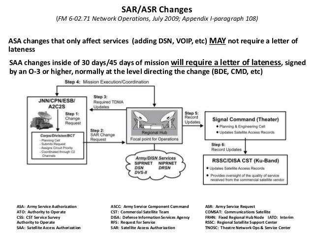 Satellite & Network Mission Planning