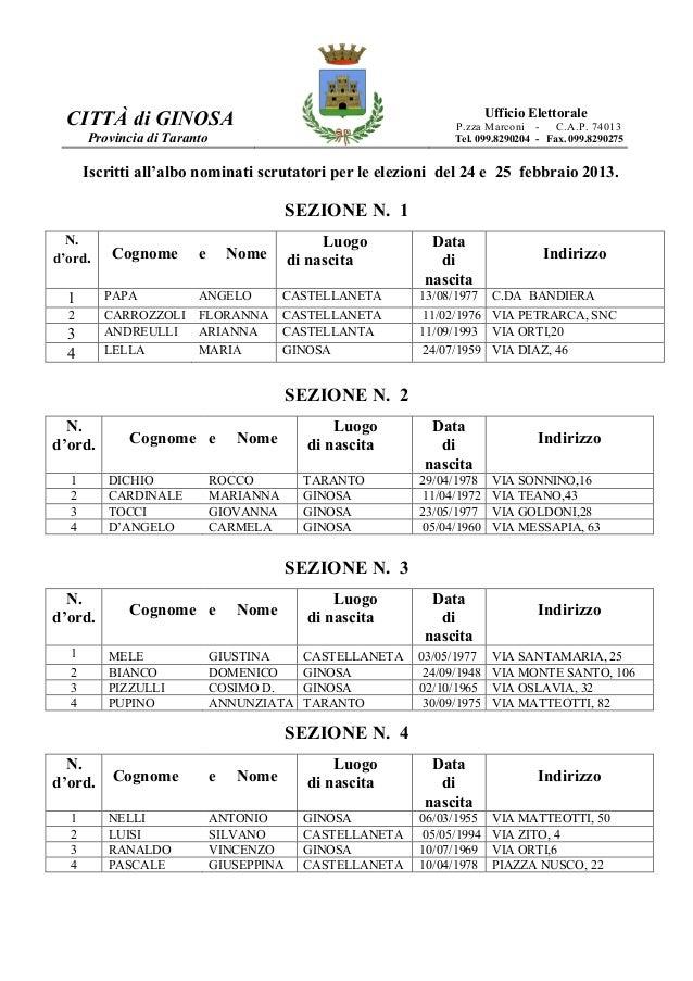 Ufficio Elettorale  CITTÀ di GINOSA                                                P.zza Marconi -      C.A.P. 74013      ...