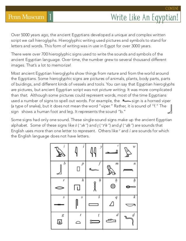 Egyptian Cartouche Symbols Images Meaning Of This Symbol