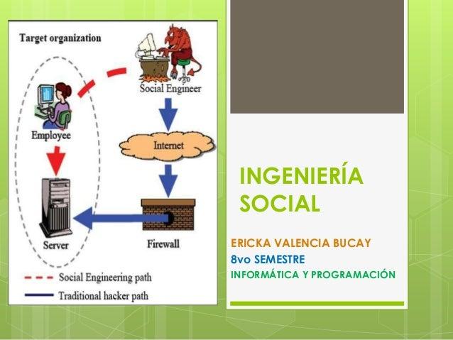INGENIERÍA SOCIALERICKA VALENCIA BUCAY8vo SEMESTREINFORMÁTICA Y PROGRAMACIÓN