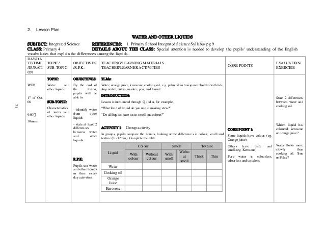 Integrated lesson plan templates militaryalicious integrated lesson plan templates saigontimesfo