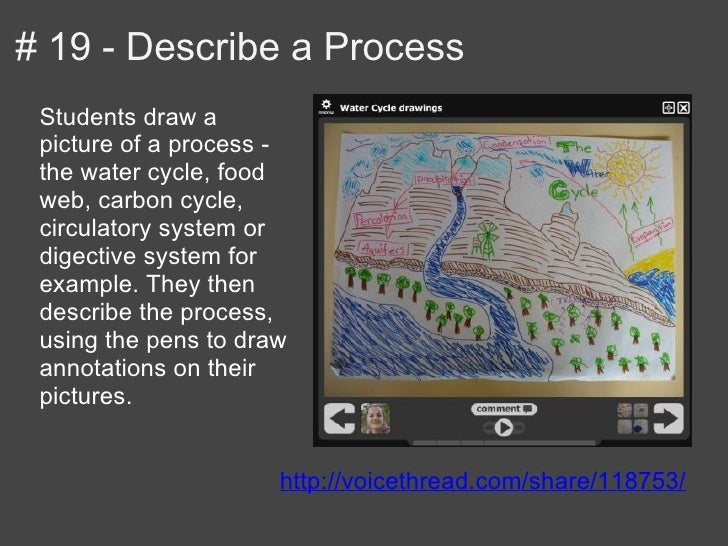 # 19 - Describe a Process Students draw a picture of a process - the water cycle, food web, carbon cycle, circulatory syst...