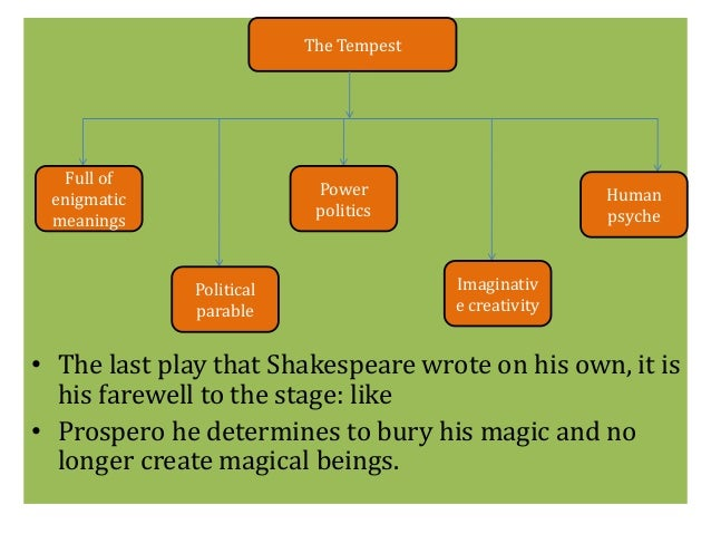 the tempest full text