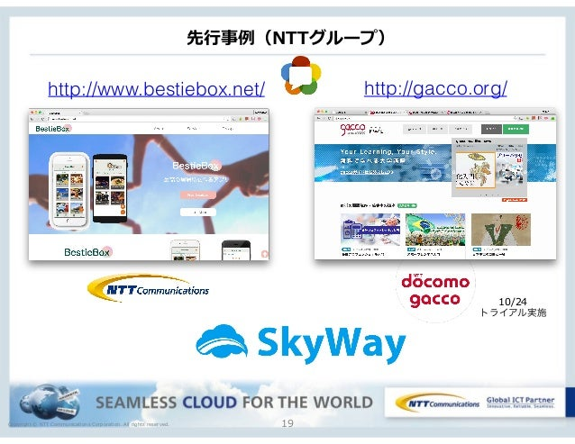 Copyright © NTT Communications Corporation. All rights reserved. 先⾏行行事例例(NTTグループ) 19 http://www.bestiebox.net/ http://gacc...
