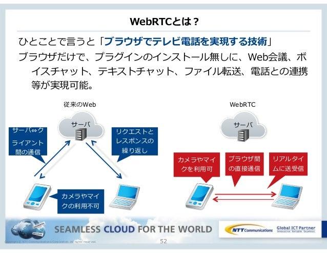 Copyright © NTT Communications Corporation. All rights reserved. WebRTCとは? 52 ひとことで⾔言うと「ブラウザでテレビ電話を実現する技術」  ブラウザだけで、プラグイン...