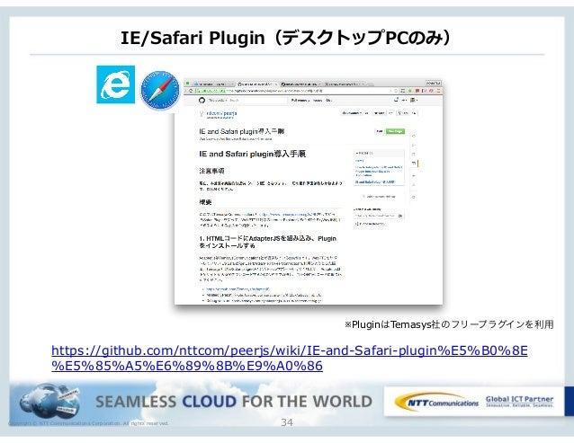 Copyright © NTT Communications Corporation. All rights reserved. 34 IE/Safari Plugin(デスクトップPCのみ) https://github.com/nttco...