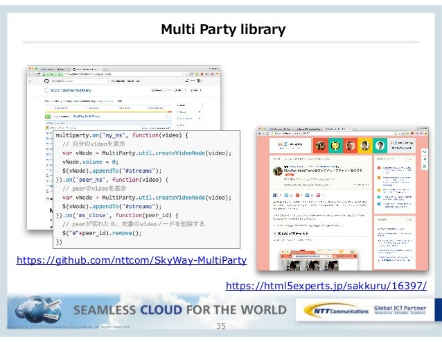 Copyright © NTT Communications Corporation. All rights reserved. 35 Multi Party library https://github.com/nttcom/SkyWay...