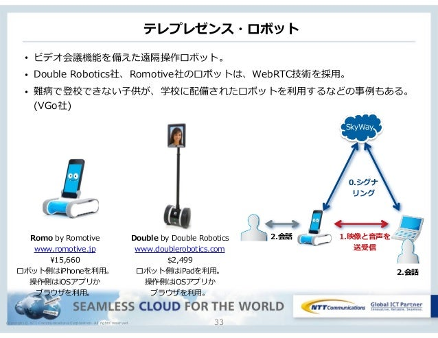Copyright © NTT Communications Corporation. All rights reserved. テレプレゼンス・ロボット 33 • ビデオ会議機能を備えた遠隔操作ロボット。  • Double Roboti...
