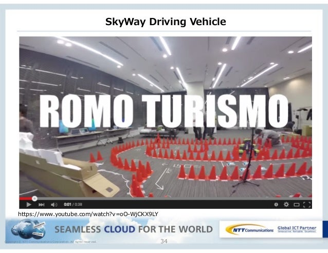 Copyright © NTT Communications Corporation. All rights reserved. SkyWay Driving Vehicle 34 https://www.youtube.com/watch...