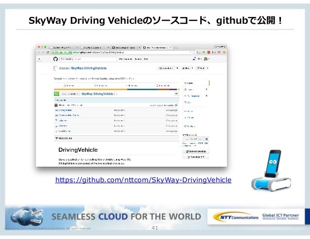 Copyright © NTT Communications Corporation. All rights reserved. 41 https://github.com/nttcom/SkyWay-DrivingVehicle SkyWay...