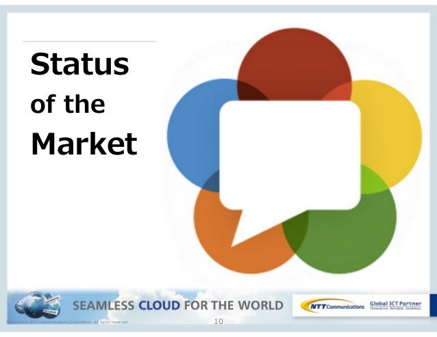 Copyright © NTT Communications Corporation. All rights reserved. 10 Status of the Market