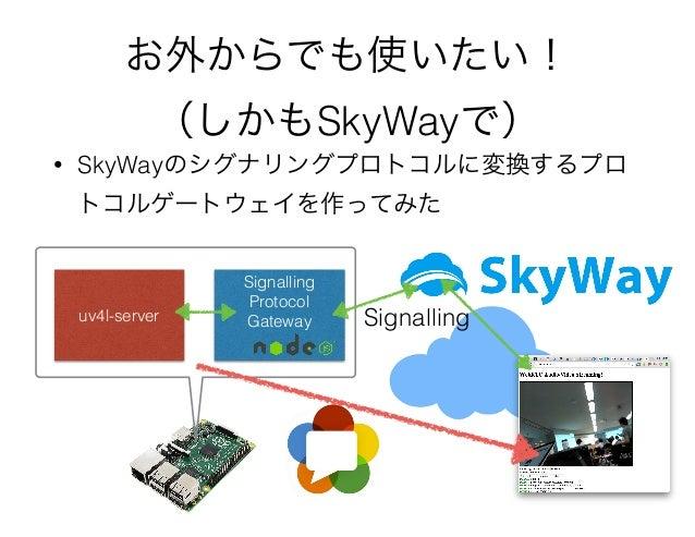 お外からでも使いたい! (しかもSkyWayで) • SkyWayのシグナリングプロトコルに変換するプロ トコルゲートウェイを作ってみた uv4l-server Signalling Protocol Gateway Signalling