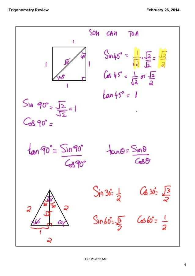 TrigonometryReview  February26,2014  Feb268:52AM  1
