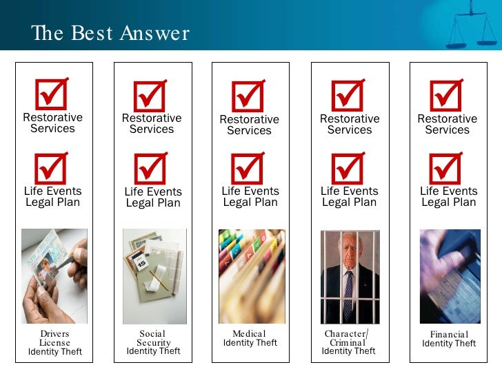 Restorative Services The Best Answer Drivers License   Identity Theft Medical  Identity Theft Financial  Identity Theft So...