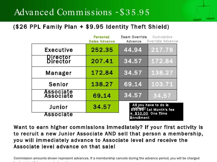 LegalShield Advantage has a retail value of over $250 per month!