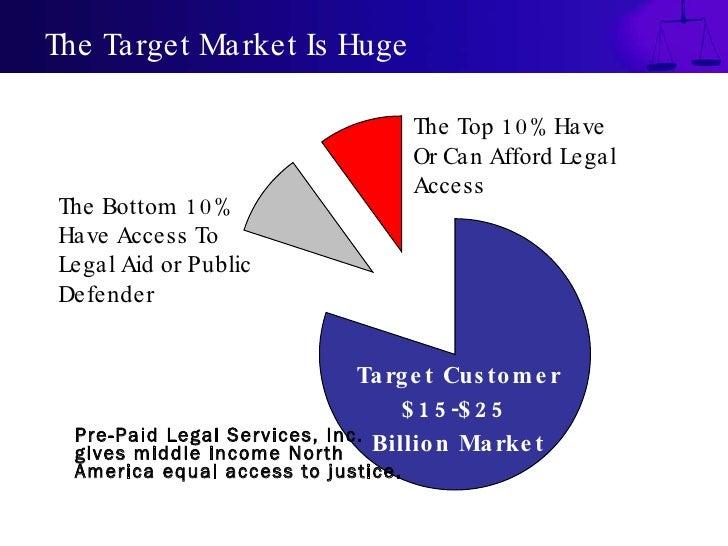 PrePaid Legal Life Events Legal Plan, Legal Shield, Identity Theft Sh…