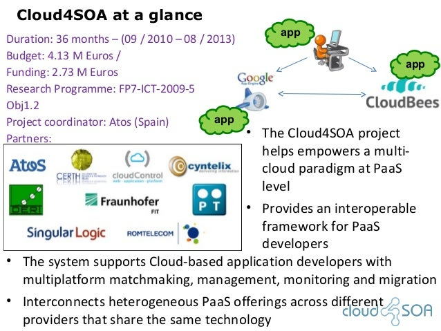 Cloud4SOA at a glance• The Cloud4SOA projecthelps empowers a multi-cloud paradigm at PaaSlevel• Provides an interoperablef...