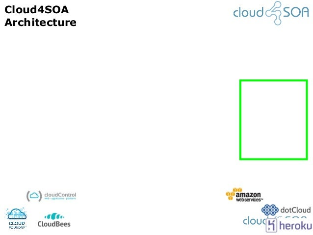 Cloud4SOAArchitecture