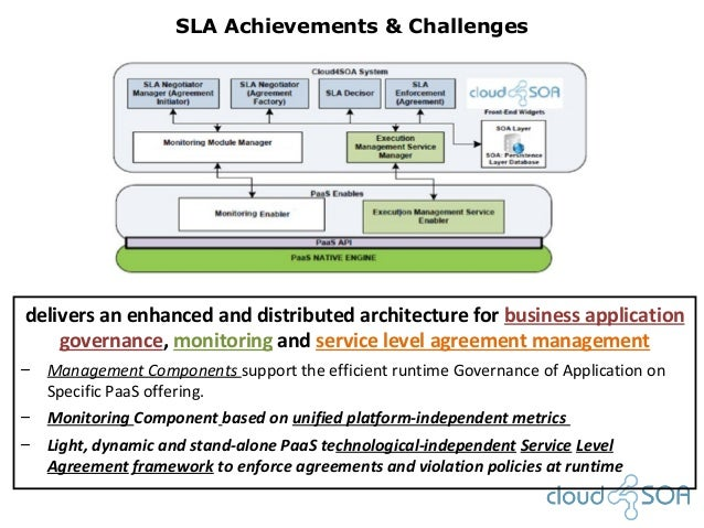 SLA Achievements & Challengesdelivers an enhanced and distributed architecture for business applicationgovernance, monitor...