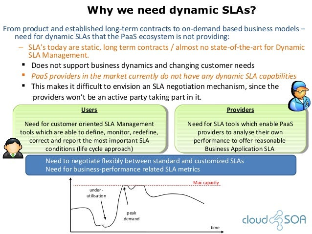 Why we need dynamic SLAs?From product and established long-term contracts to on-demand based business models –need for dyn...