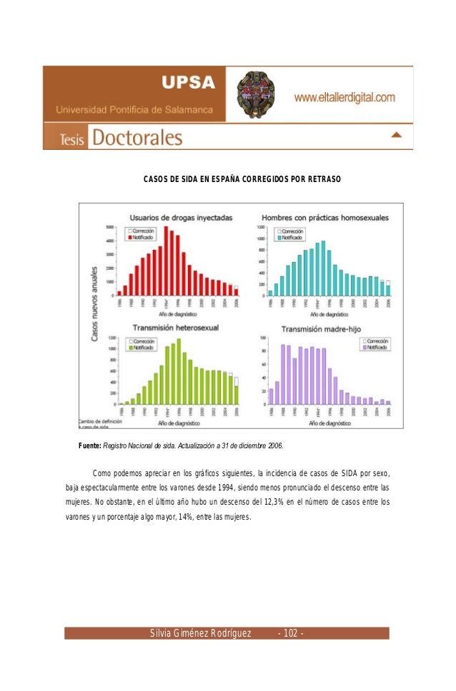 Silvia Giménez Rodríguez - 102 - Como podemos apreciar en los gráficos siguientes, la incidencia de casos de SIDA por sexo...