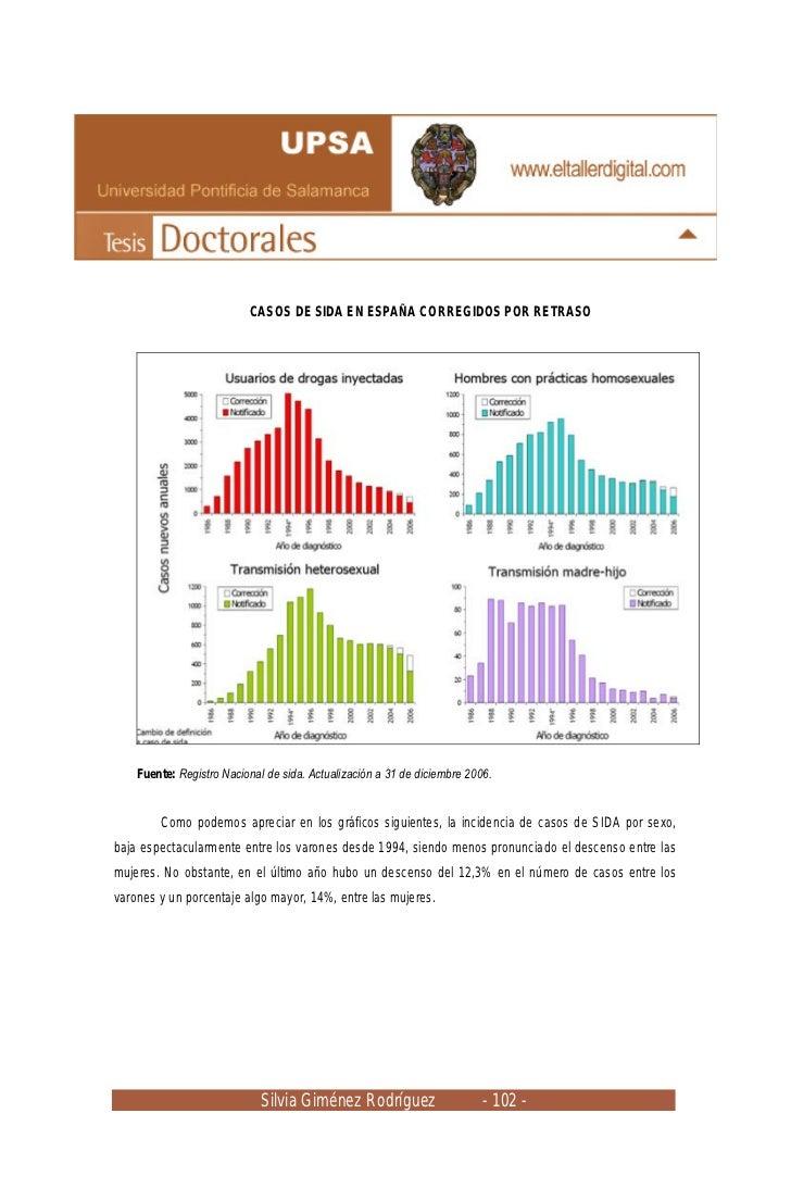 CASOS DE SIDA EN ESPAÑA CORREGIDOS POR RETRASO    Fuente: Registro Nacional de sida. Actualización a 31 de diciembre 2006....