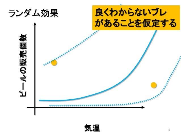 2 7.一般化線形混合モデル