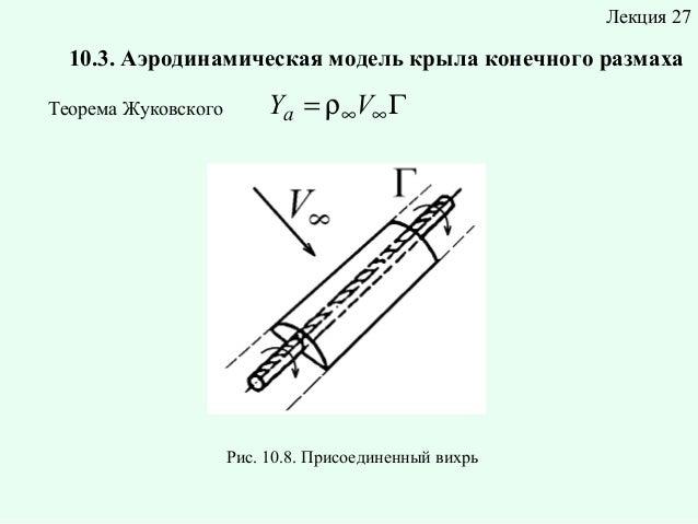 Лекция 27  10.3. Аэродинамическая модель крыла конечного размаха Теорема Жуковского  Ya = ρ ∞V∞ Γ  Рис. 10.8. Присоединенн...