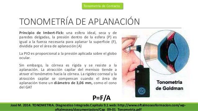 c3810f3127 TONOMETRÍA DE APLANACIÓN Principio ...
