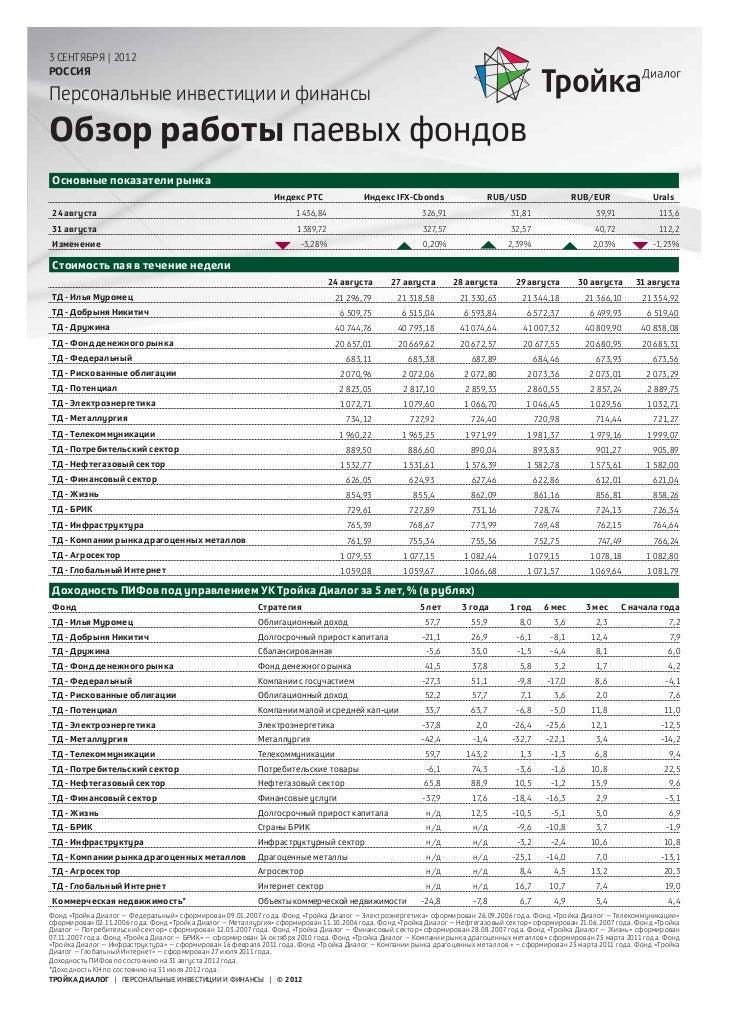 3 СЕНТЯБРЯ | 2012РОССИЯПерсональные инвестиции и финансыОбзор работы паевых фондов Основные показатели рынка              ...