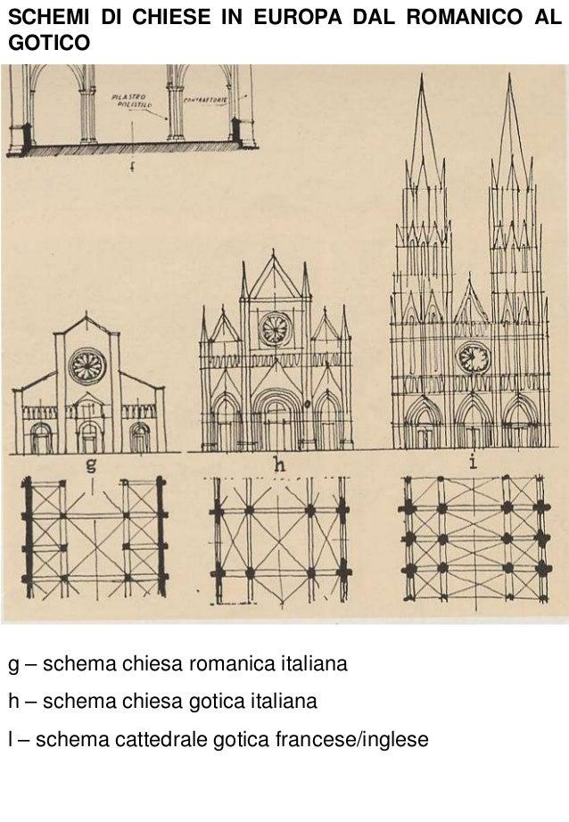 SCHEMI DI CHIESE IN EUROPA DAL ROMANICO ALGOTICOg – schema chiesa romanica italianah – schema chiesa gotica italianal – sc...