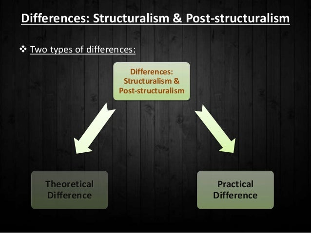 linguistics and structuralism In sociology, anthropology, and linguistics, structuralism is the methodology that implies elements of human culture must be understood by way of their relationship.