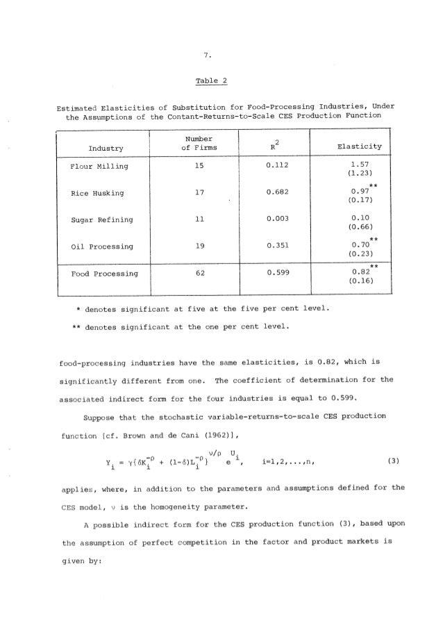 estimation of production function pdf