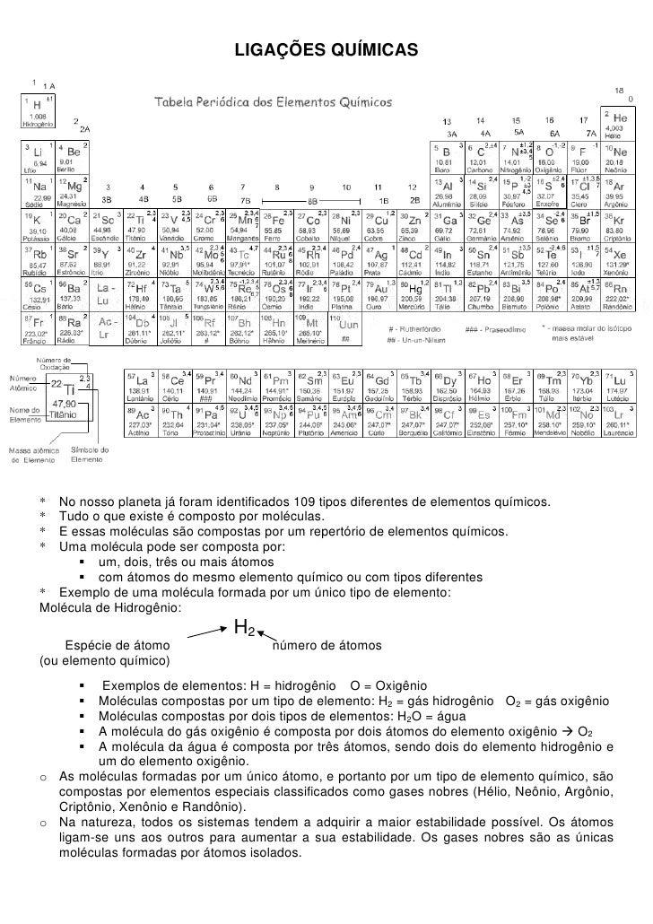LIGAÇÕES QUÍMICAS* No nosso planeta já foram identificados 109 tipos diferentes de elementos químicos.* Tudo o que existe ...