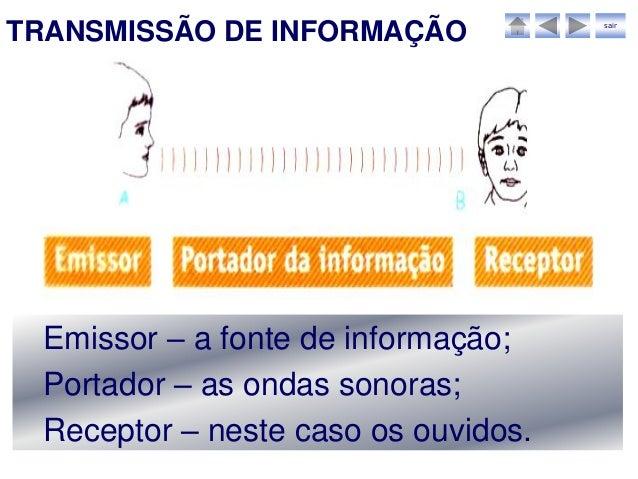 TRANSMISSÃO DE INFORMAÇÃO            sair Emissor – a fonte de informação; Portador – as ondas sonoras; Receptor – neste c...