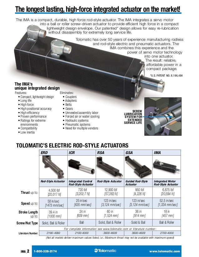 IMA Linear Servo Actuator / Actuators