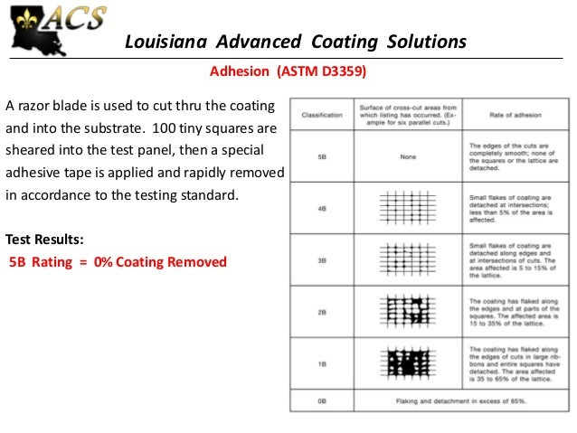 Standard Test Methods for Rating Adhesion by Tape Test