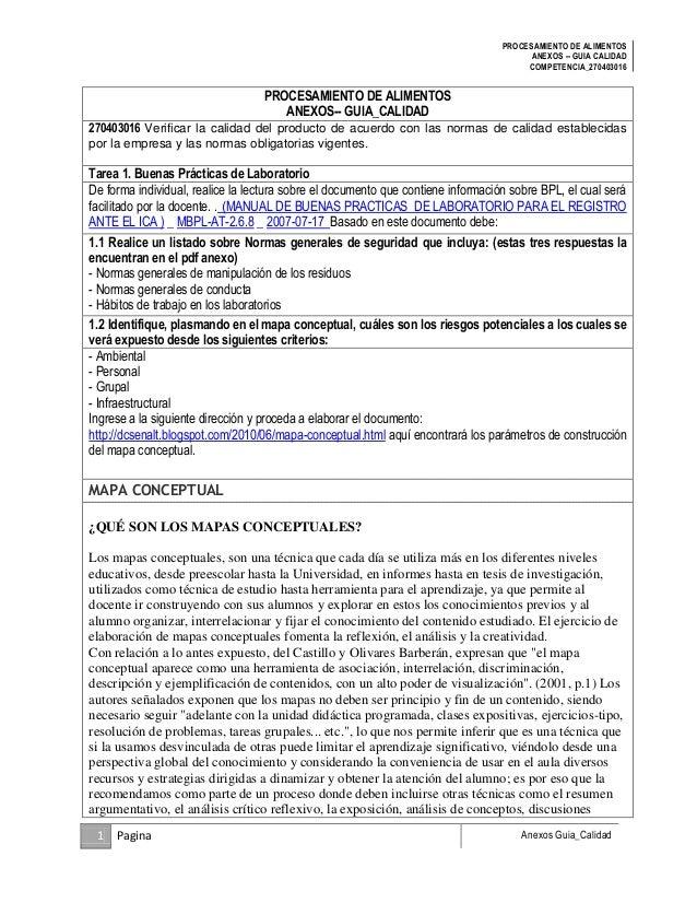 PROCESAMIENTO DE ALIMENTOS ANEXOS -- GUIA CALIDAD COMPETENCIA_270403016 1 Pagina Anexos Guia_Calidad PROCESAMIENTO DE ALIM...
